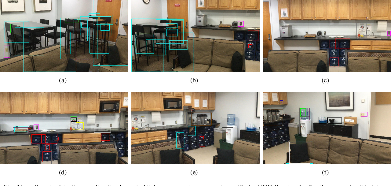 Figure 3 for What Can I Do Around Here? Deep Functional Scene Understanding for Cognitive Robots