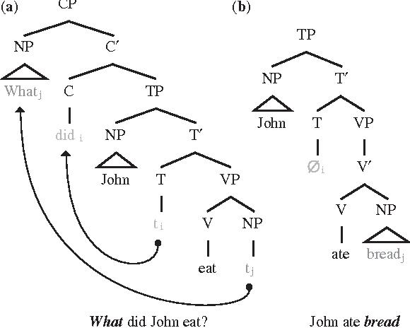 Treeform Explaining And Exploring Grammar Through Syntax Trees