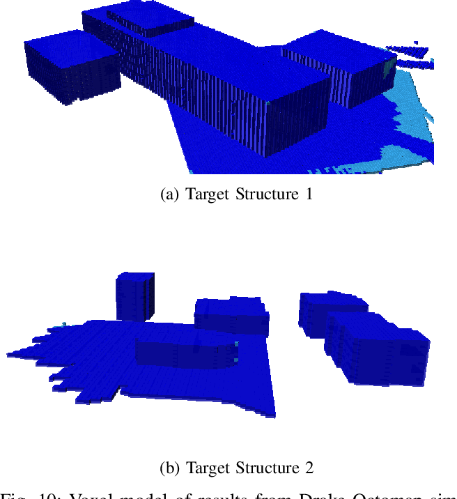 Figure 2 for Coverage Path Planning using Path Primitive Sampling and Primitive Coverage Graph for Visual Inspection