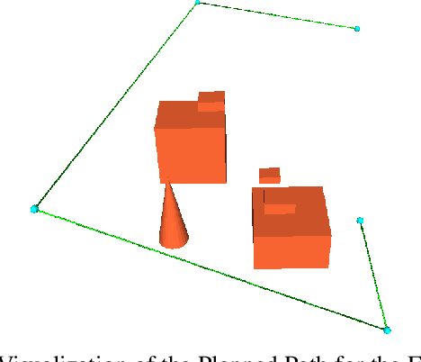 Figure 3 for Coverage Path Planning using Path Primitive Sampling and Primitive Coverage Graph for Visual Inspection