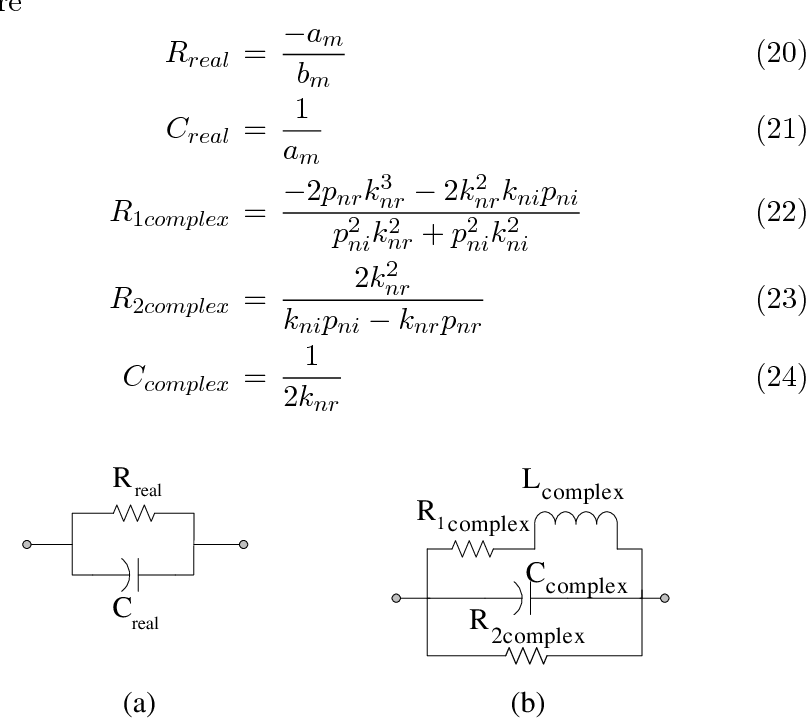PDF] A NEW EFFICIENT METHOD FOR CALCULATION AND SUPPRESSION