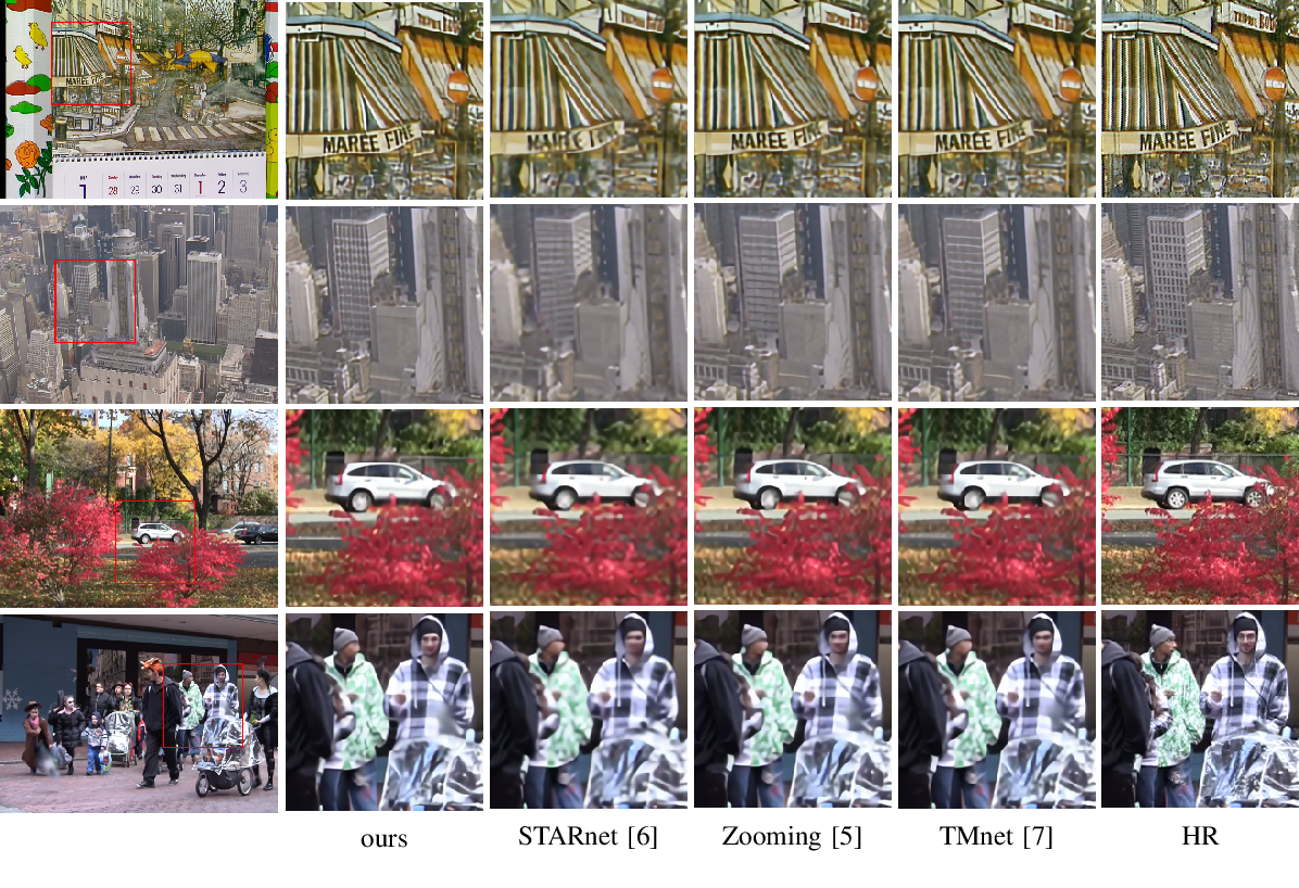 Figure 4 for Optical-Flow-Reuse-Based Bidirectional Recurrent Network for Space-Time Video Super-Resolution