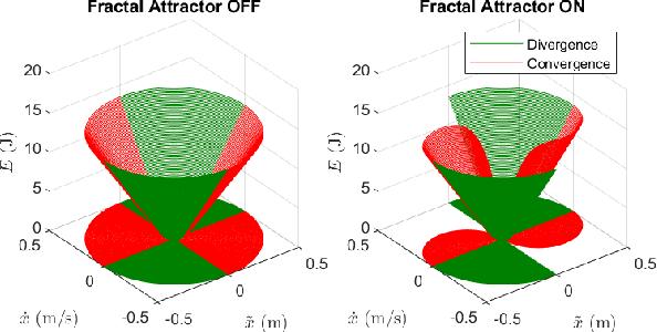 Figure 2 for A Passive Navigation Planning Algorithm for Collision-free Control of Mobile Robots