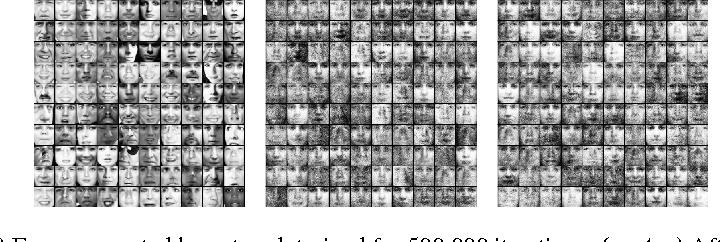 Figure 3 for Training generative neural networks via Maximum Mean Discrepancy optimization