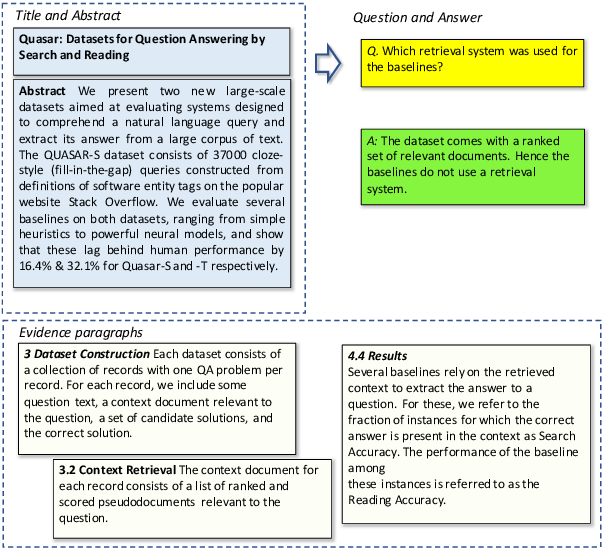 Figure 1 for A Dataset of Information-Seeking Questions and Answers Anchored in Research Papers