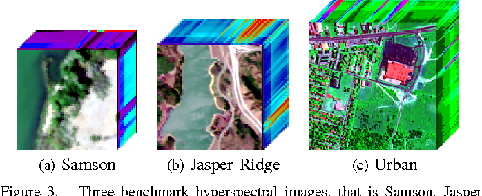Figure 3 for Effective Spectral Unmixing via Robust Representation and Learning-based Sparsity