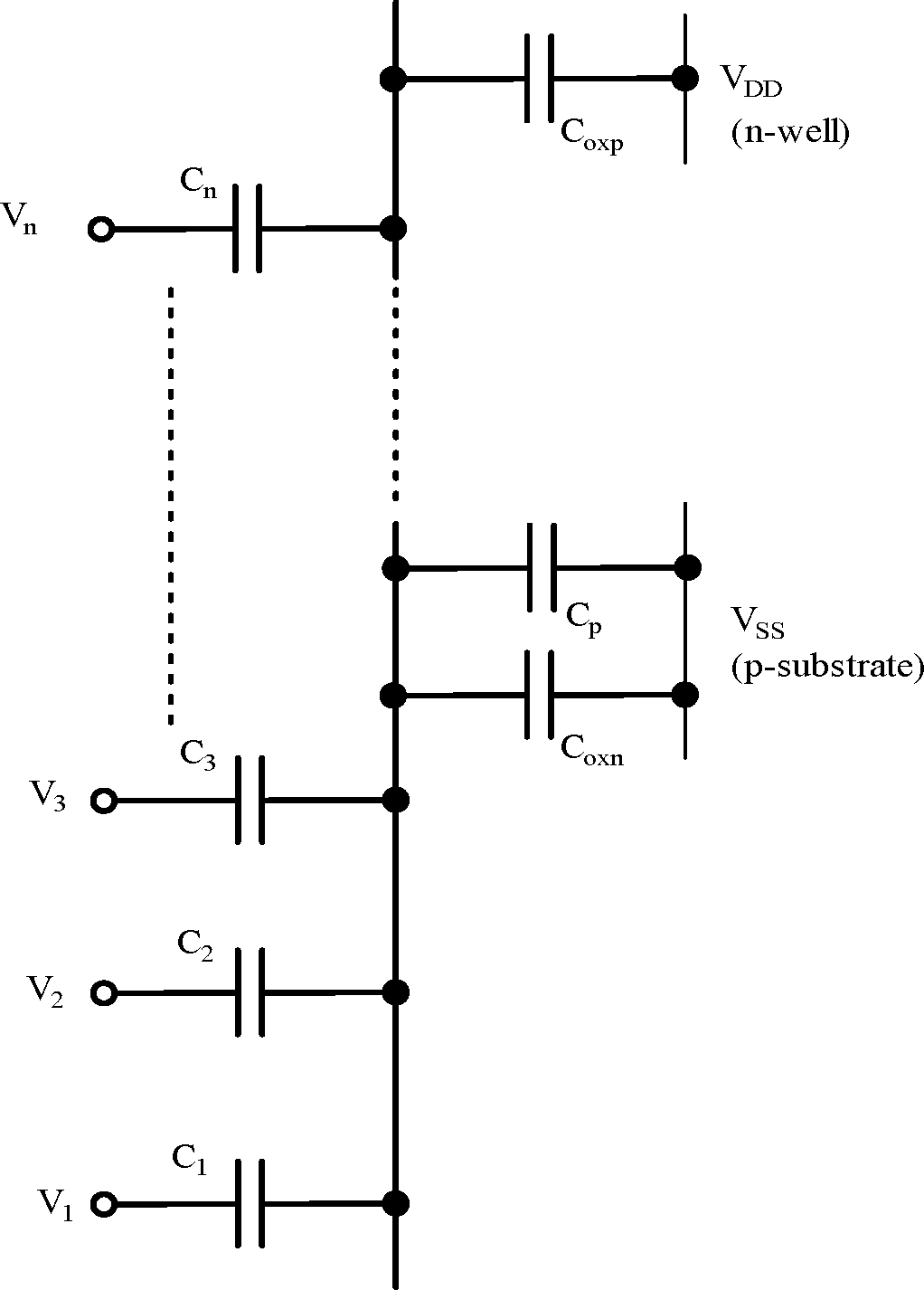 Power Supply Current Ips Based Testing Of Cmos Amplifier Circuit Analog Isolation Amplifiercircuit Diagram With And Without Floating Gate Input Transistors Semantic Scholar