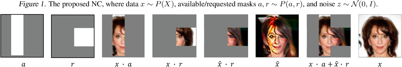 Figure 3 for Learning about an exponential amount of conditional distributions