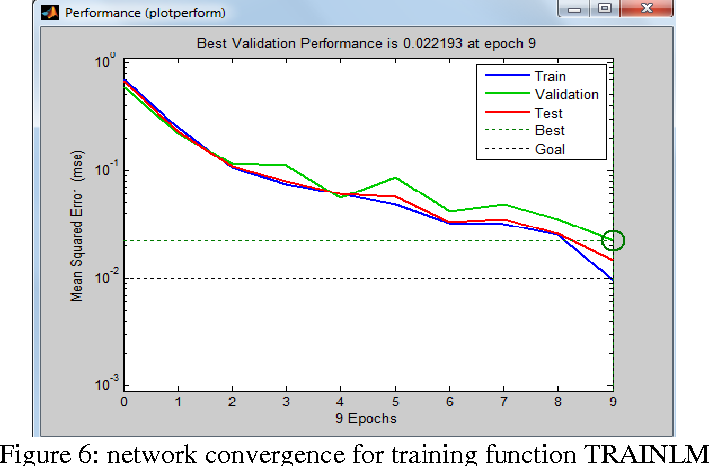 introduction to neural networks using matlab 6 0 s n