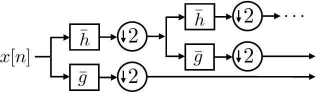 Figure 2 for Wavelet Design in a Learning Framework