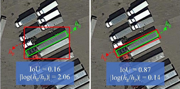 Figure 1 for Anchor-free Oriented Proposal Generator for Object Detection