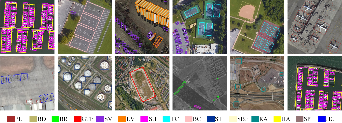 Figure 2 for Anchor-free Oriented Proposal Generator for Object Detection