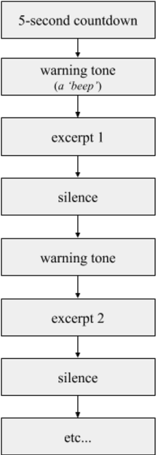 The role of captioned video in developing speech segmentation for