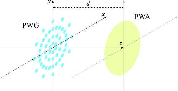 Figure 7 from A novel approach for circular array testing