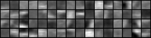 Figure 3 for Anatomy-specific classification of medical images using deep convolutional nets