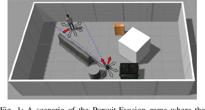 Figure 1 for Active Adversarial Evader Tracking with a Probabilistic Pursuer under the Pursuit-Evasion Game Framework