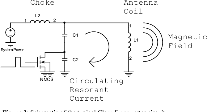 Figure 3: Schematic of the typical Class-E converter circuit.