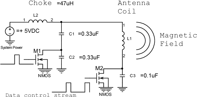 Figure 4: Schematic of the FSK Class-E converter circuit. L1= 51uH : 26 turns 50mil Litz wire wound on 3.75in. dia. Form, 3.75 in. long, for 120kHz operation.