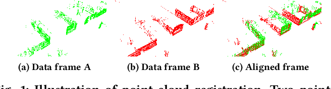 Figure 1 for Tigris: Architecture and Algorithms for 3D Perception in Point Clouds