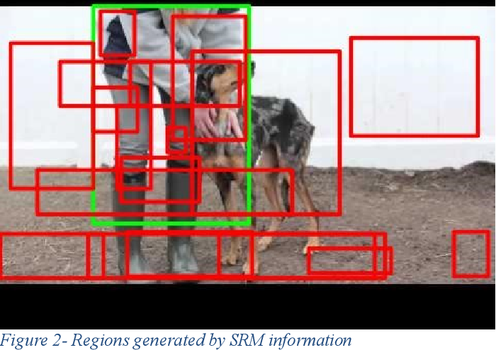 Figure 3 for SPARCNN: SPAtially Related Convolutional Neural Networks