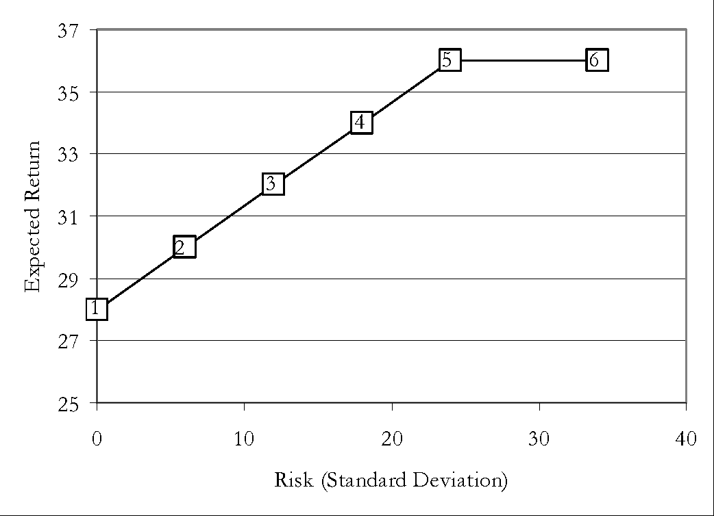 Eliciting risk preferences: When is simple better? - Semantic Scholar
