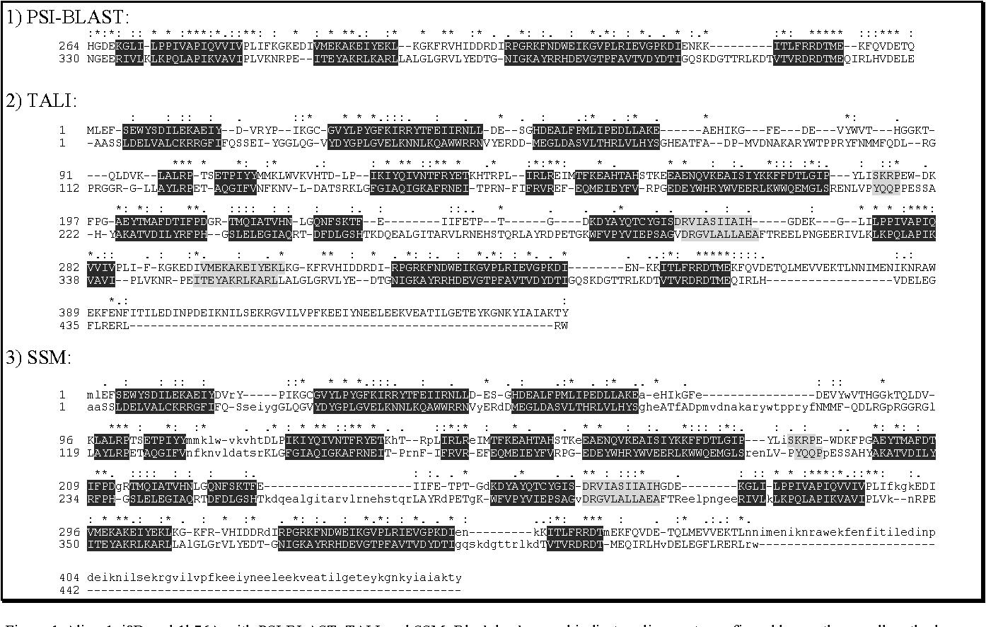 Figure 1 for TALI: Protein Structure Alignment Using Backbone Torsion Angles