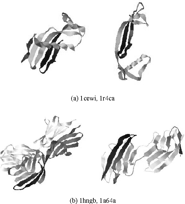 Figure 3 for TALI: Protein Structure Alignment Using Backbone Torsion Angles