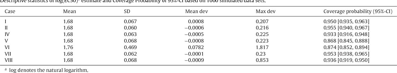 nonlinear regression with r ritz christian streibig jens carl