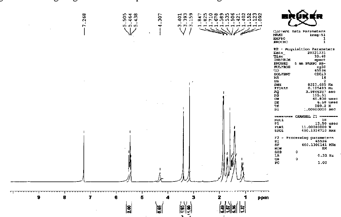 PDF] Anhydrous Aluminum Chloride Catalyzed Methylene Group