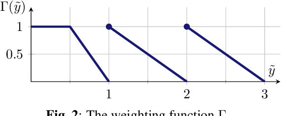 Figure 2 for Binary Probability Model for Learning Based Image Compression
