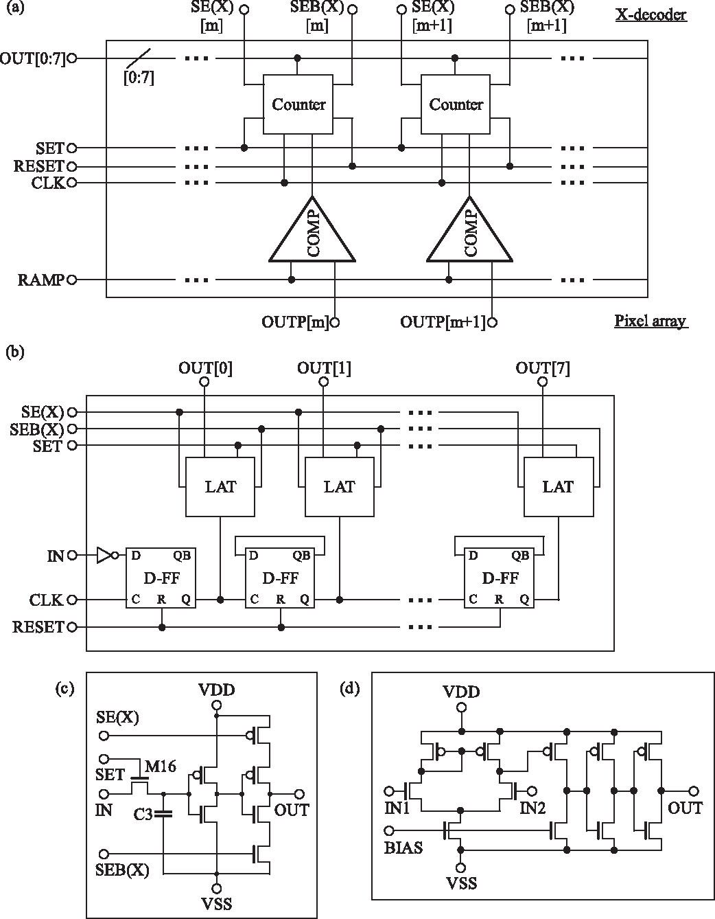 Figure 3 From A 25 Mu W At 60 Fps 240 Times 160 Pixel Fet Circuit Diagram Diagrams Of Adc B Counter