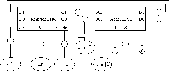 Integrating formal verification in an online judge for e-Learning ...