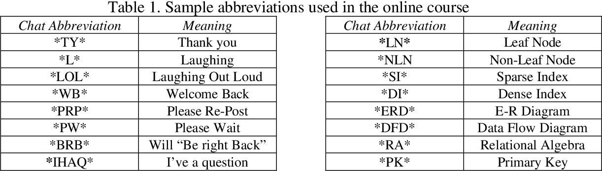 PDF] Enhancing student -teacher interactions in internet