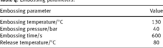 Table 4. Embossing parameters.