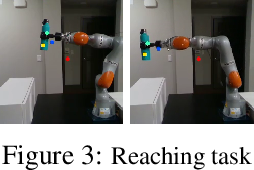 Figure 4 for Model-Based Inverse Reinforcement Learning from Visual Demonstrations