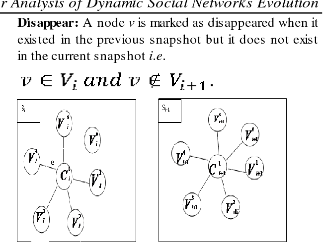 Figure 7 from Framework for Analysis of Dynamic Social Networks