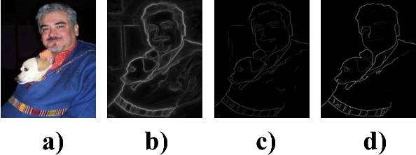 Figure 3 for SalProp: Salient object proposals via aggregated edge cues