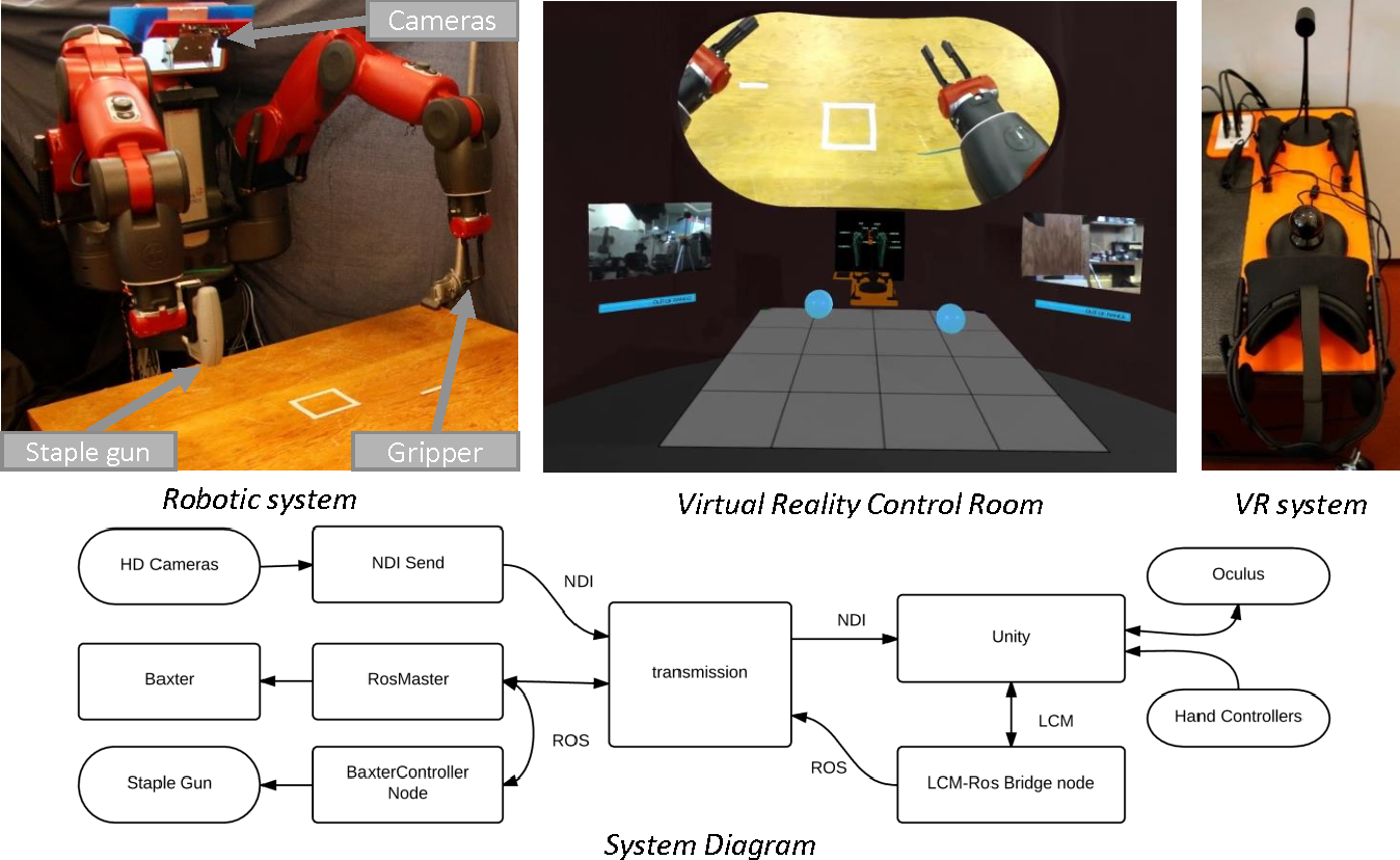 Figure 5 from Baxter's Homunculus: Virtual Reality Spaces