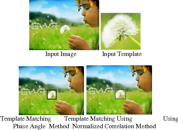 Figure 3 From Object Recognition By Template Matching Using