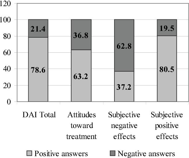 Study pdf eufest
