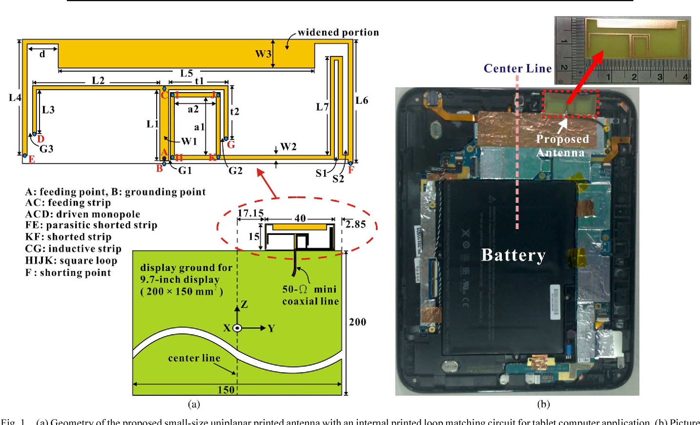 Internal Uniplanar Antenna For Lte Gsm Umts Operation In A Tablet Figure Matching Circuit Computer Semantic Scholar