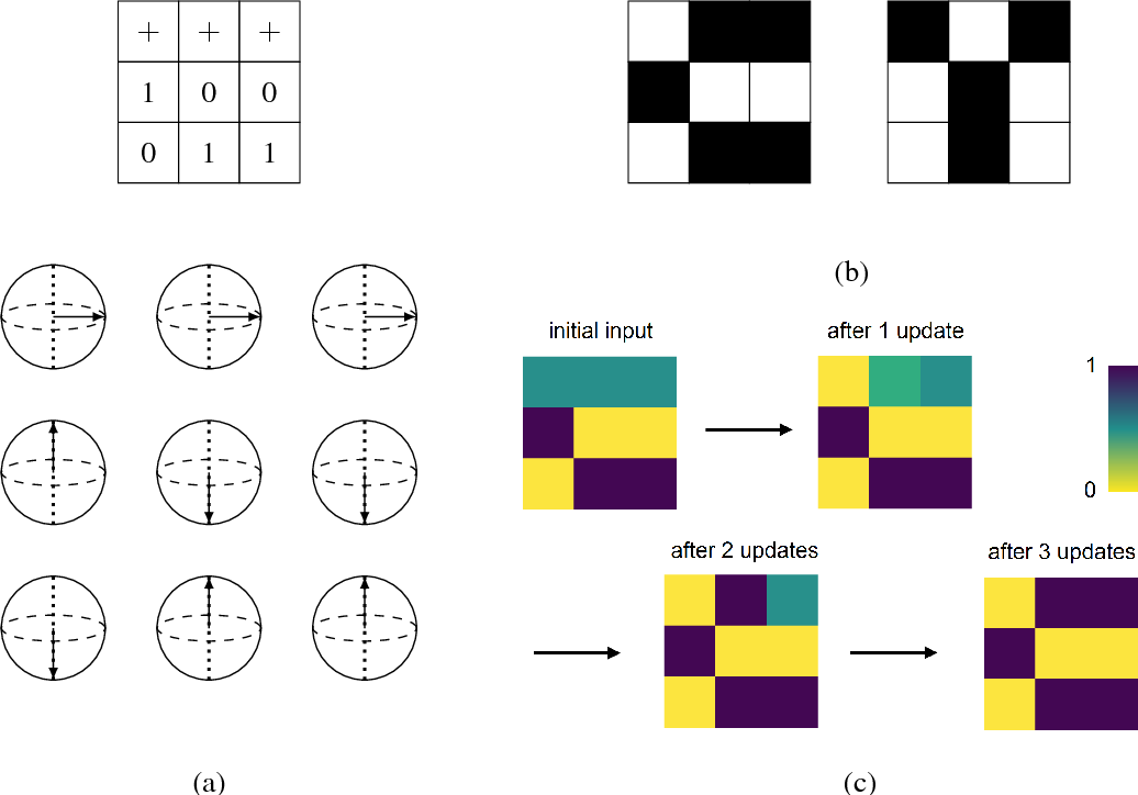 Figure 8 from Quantum Neuron: an elementary building block for