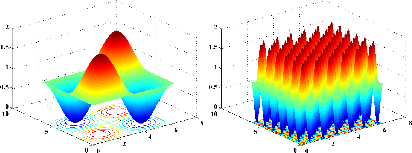 Figure 4 for Testing Hypotheses by Regularized Maximum Mean Discrepancy
