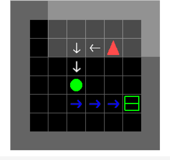 Figure 2 for Exploiting Language Instructions for Interpretable and Compositional Reinforcement Learning