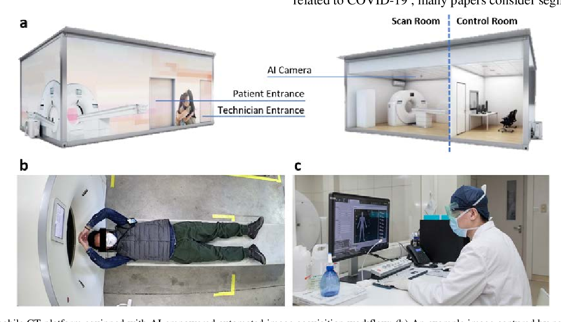 Figure 1 for Review of Artificial Intelligence Techniques in Imaging Data Acquisition, Segmentation and Diagnosis for COVID-19