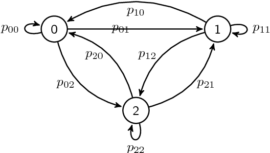 8vsb Block Diagram