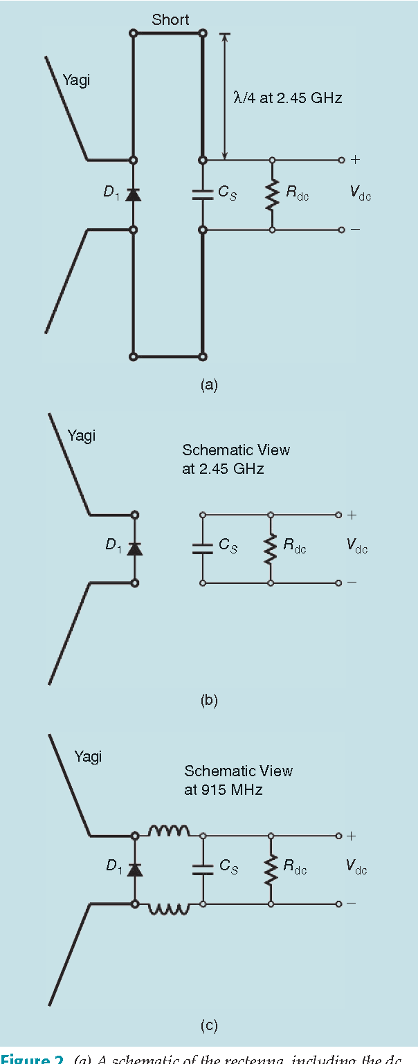 Figure 2 from A Dual-Frequency Ultralow-Power Efficient 0.5-g ...