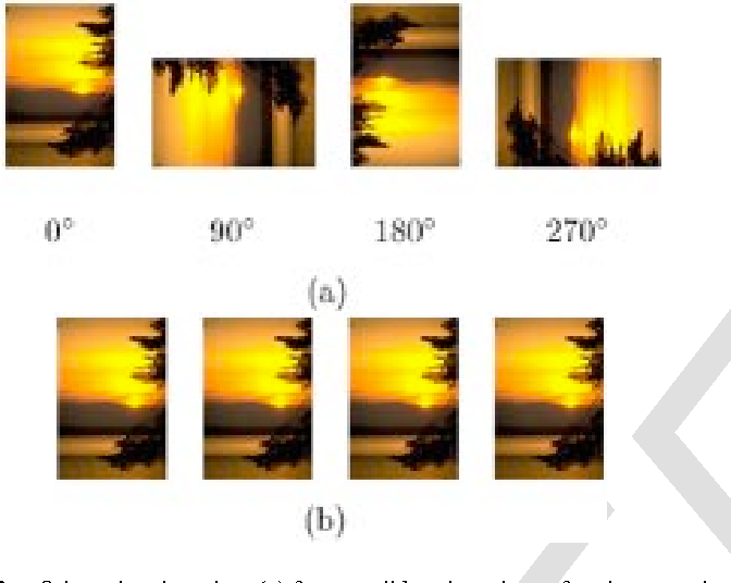 Fig. 2. Orientation detection: (a) four possible orientations of an image and (b) correct orientations detected by our algorithm.