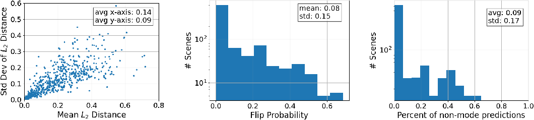 Figure 1 for Scene Uncertainty and the Wellington Posterior of Deterministic Image Classifiers