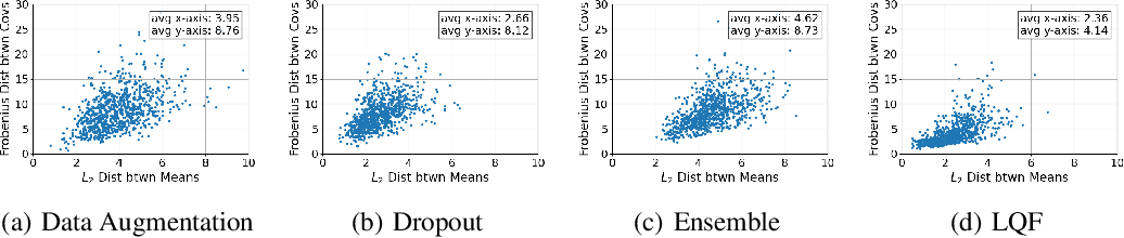 Figure 3 for Scene Uncertainty and the Wellington Posterior of Deterministic Image Classifiers